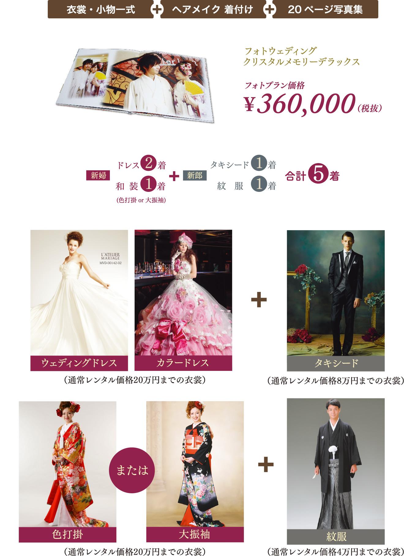 フォトプラン価格 ¥360,000(税抜)